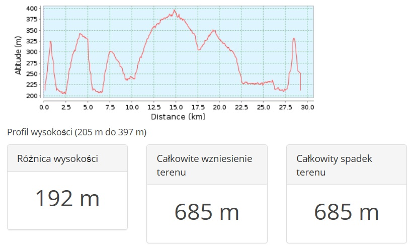 trail_kamiensk_3